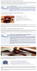 Пример статьи юриста копирайтера Леонида Мелихова